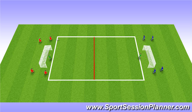 Football/Soccer Session Plan Drill (Colour): 1v1 / 2v2 to goal