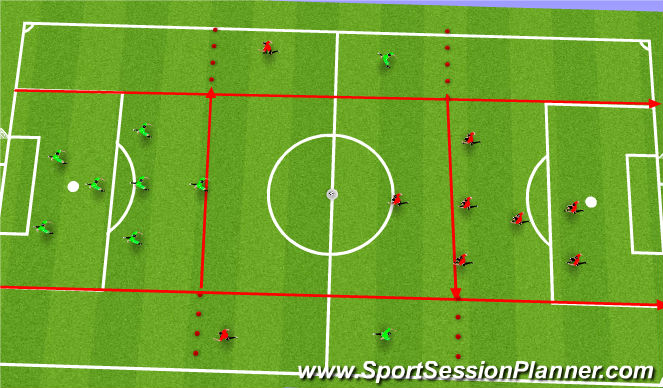 Football/Soccer Session Plan Drill (Colour): Playing Out Wide