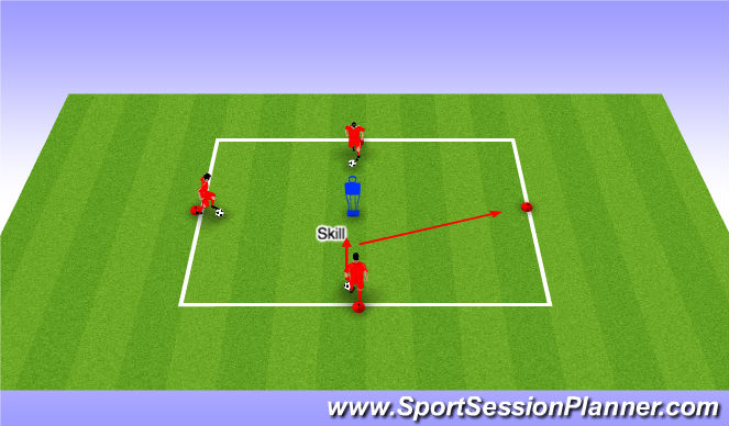 Football/Soccer Session Plan Drill (Colour): Unopposed 1v1