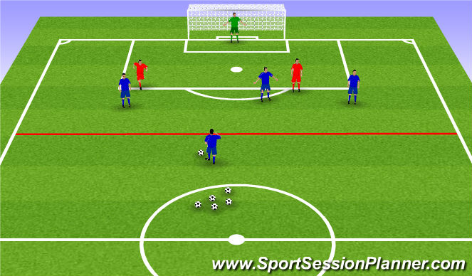 Football/Soccer Session Plan Drill (Colour): Individual Defending Priorities (When Outnumbered)
