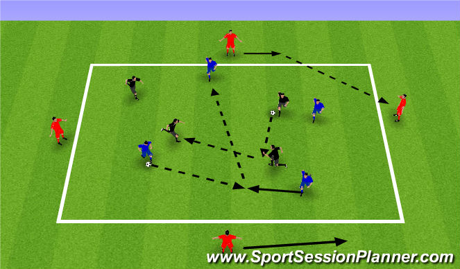 Football/Soccer Session Plan Drill (Colour): Developing Possession Skills