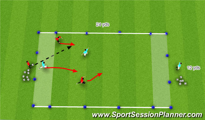 Football/Soccer Session Plan Drill (Colour): Stage I Technical Warmup 2v2 Counters