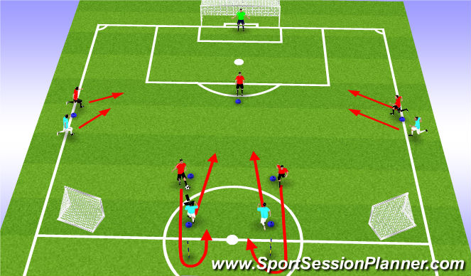 Football/Soccer Session Plan Drill (Colour): Stage III Exapanded Small Side Activity 5v4 Defending, Recovering Mids
