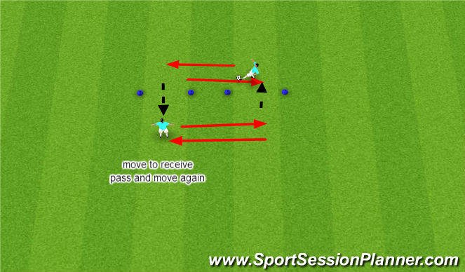 Football/Soccer Session Plan Drill (Colour): receiving tight areas warm up drill