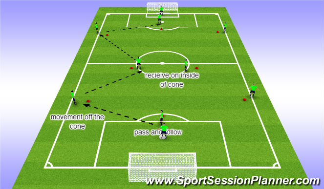 Football/Soccer Session Plan Drill (Colour): Pass & follow drill