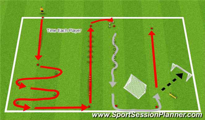 Football/Soccer Session Plan Drill (Colour): Timed Agility Circut