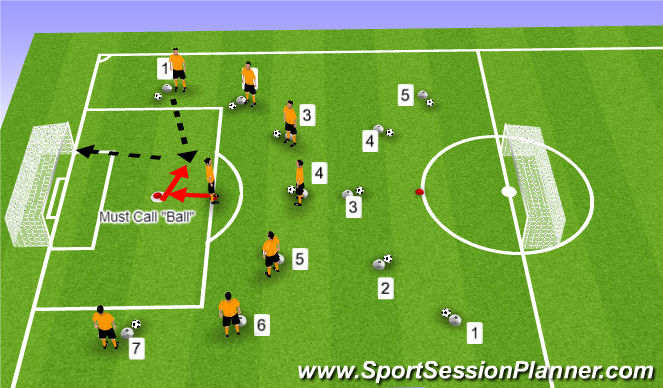 Football/Soccer Session Plan Drill (Colour): 1/2 circle feed & shoot