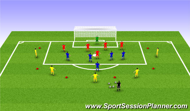 Football/Soccer Session Plan Drill (Colour): Combination play in and around the box