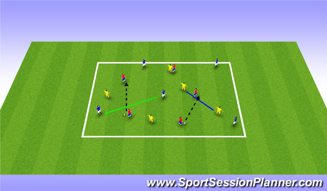 Football/Soccer Session Plan Drill (Colour): 3 team game - Pt1