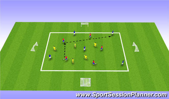 Football/Soccer Session Plan Drill (Colour): 3 team game - Pt2