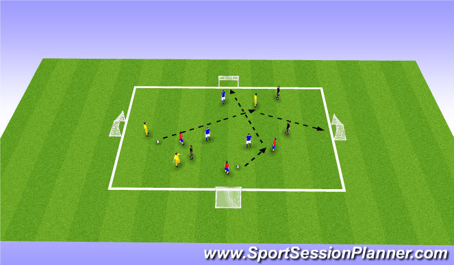 Football/Soccer Session Plan Drill (Colour): Overlapping matches
