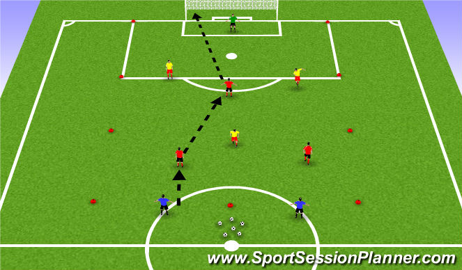Football/Soccer Session Plan Drill (Colour): Function - central shooting in and around the penalty area