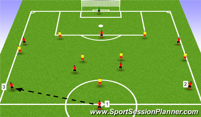 Football/Soccer Session Plan Drill (Colour): Phase of Play - angled shooting and movement in the final third.