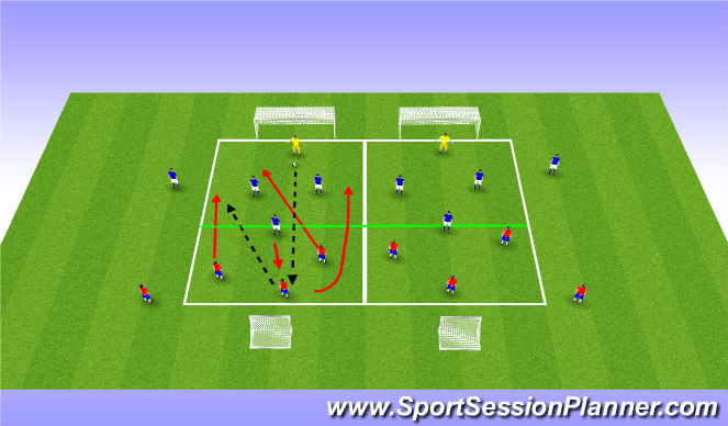 Football/Soccer Session Plan Drill (Colour): Quick play with numbers up