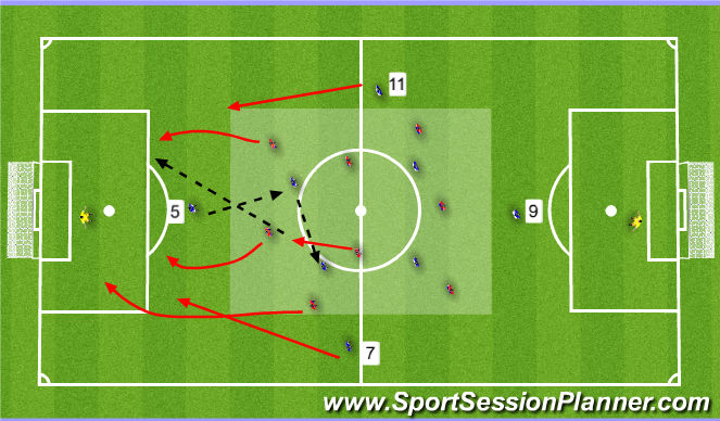 Football/Soccer Session Plan Drill (Colour): Tranisitional Rondo