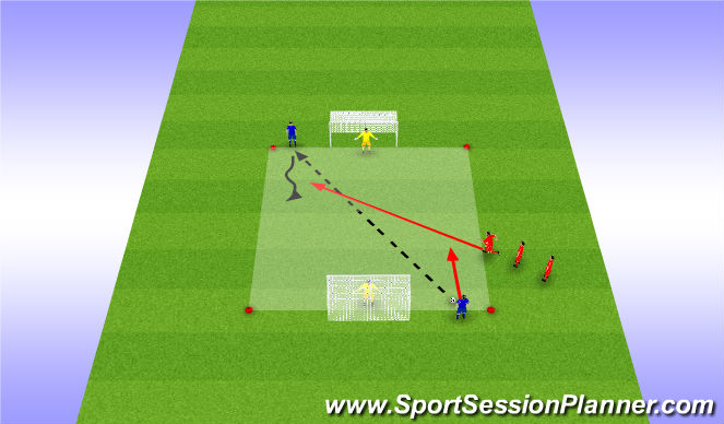 Football/Soccer Session Plan Drill (Colour): 1 vs 2