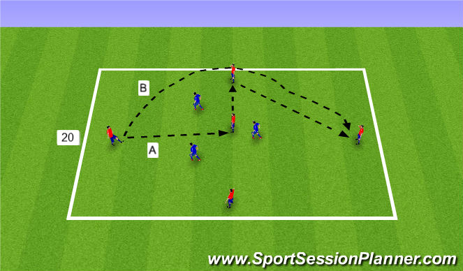Football/Soccer Session Plan Drill (Colour): 5 v 3 Rectangle Possession