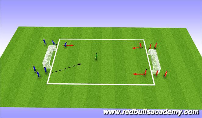 Football/Soccer Session Plan Drill (Colour): 2v2+1 flying changes