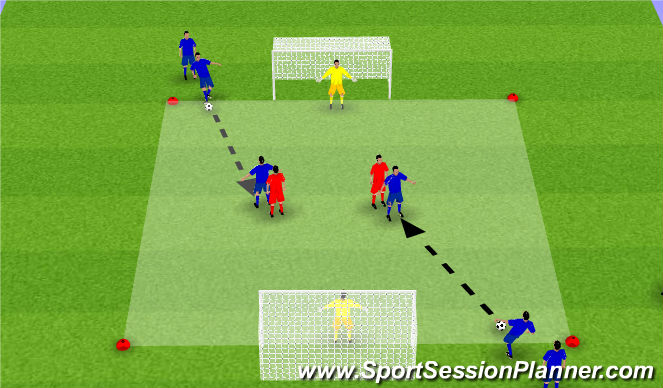 Football/Soccer Session Plan Drill (Colour): 1v1 Back to Goal Def