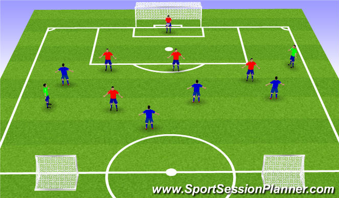 Football/Soccer Session Plan Drill (Colour): Expanded Small Sides Game