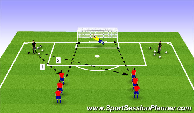 Football/Soccer Session Plan Drill (Colour): Double Feeding Shooting