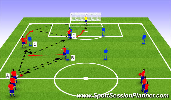 Football/Soccer Session Plan Drill (Colour): Quick Passing & Finishing