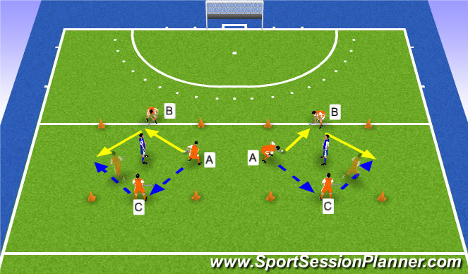 Hockey Session Plan Drill (Colour): Piggy in the middle
