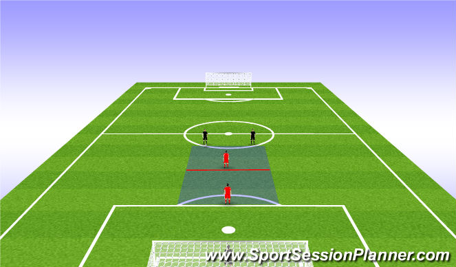 Football/Soccer Session Plan Drill (Colour): Combination Play in Central Areas