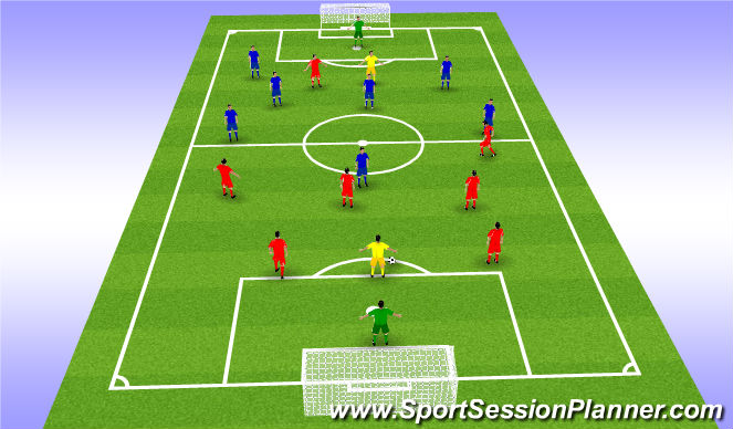 Football/Soccer Session Plan Drill (Colour): Pressing SSG