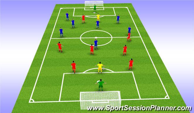 Football/Soccer Session Plan Drill (Colour): Pressing SSG