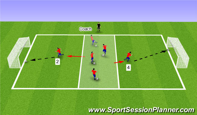 Football/Soccer Session Plan Drill (Colour): Golden Cleats