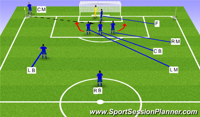 Football/Soccer Session Plan Drill (Colour): 1 Arm Raised