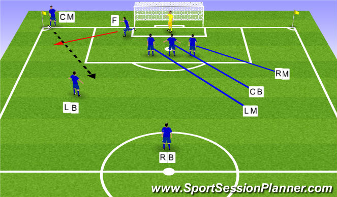 Football/Soccer Session Plan Drill (Colour): Knocking on Shingaurds