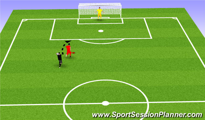 Football/Soccer Session Plan Drill (Colour): Finishing 3