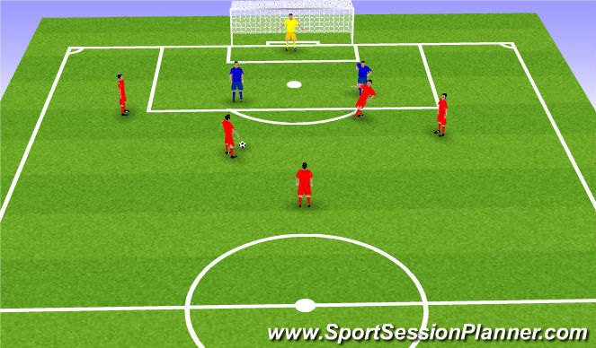 Football/Soccer Session Plan Drill (Colour): Finshing 6
