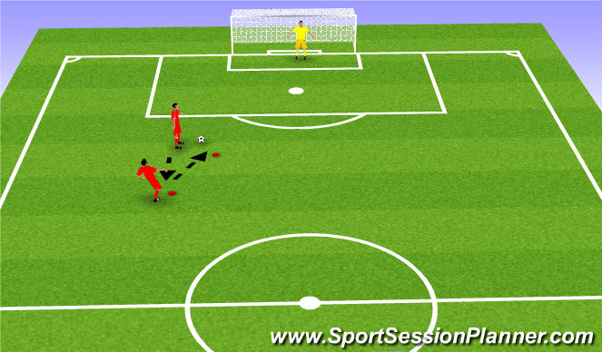 Football/Soccer Session Plan Drill (Colour): Finishing 2