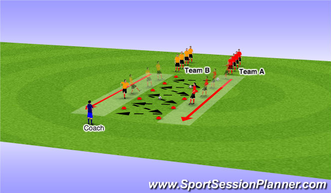 Football/Soccer Session Plan Drill (Colour): Passing Session with progression