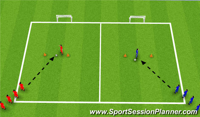 Football/Soccer Session Plan Drill (Colour): Blocked - open body shape, control and shoot