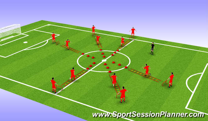 Football Soccer Fast Foot Ladder Physical Speed U13