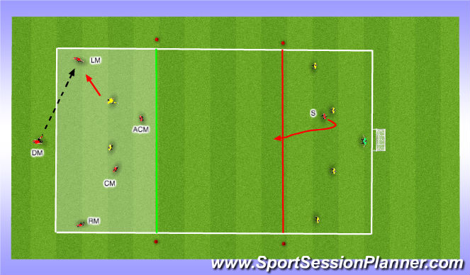 Football/Soccer Session Plan Drill (Colour): Supporting Play