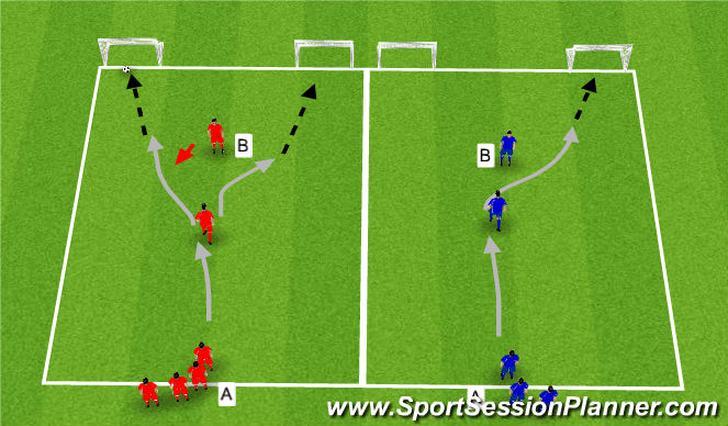 Football/Soccer Session Plan Drill (Colour): 1v1 multi goals