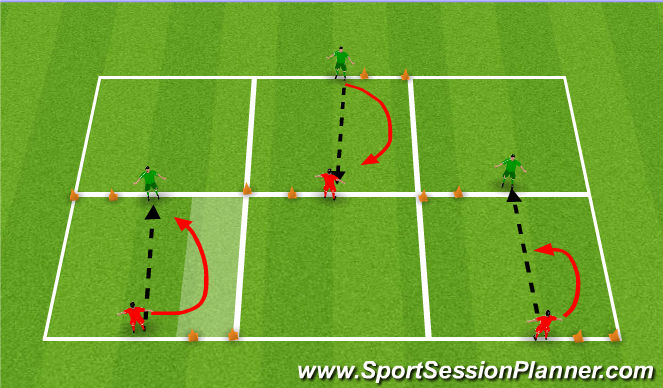 Football/Soccer Session Plan Drill (Colour): 1v1 Principles