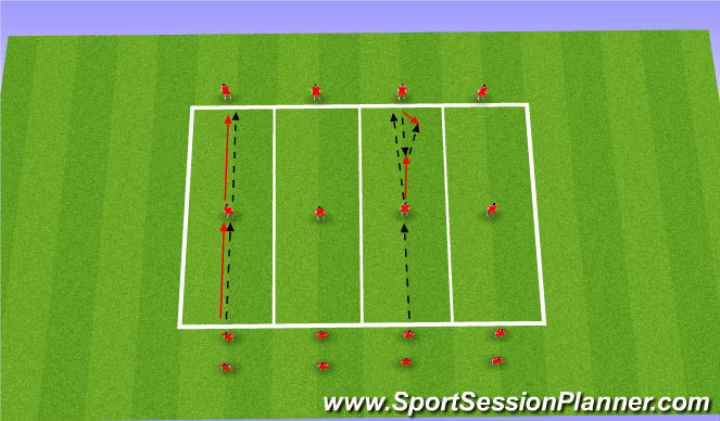 Football/Soccer Session Plan Drill (Colour): Receiving on Back Foot and Playing Forward