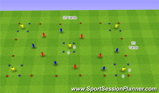 Football/Soccer Session Plan Drill (Colour): Four Corners Game