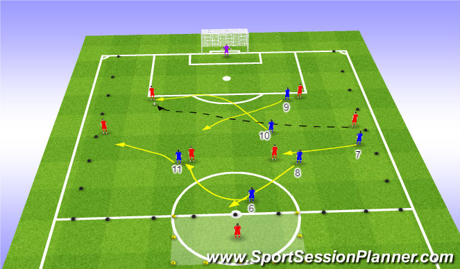 Football/Soccer Session Plan Drill (Colour): If Switch is Made