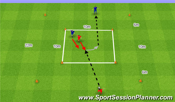 Football/Soccer Session Plan Drill (Colour): Rzut wolny do pilnowanego Zawodnika.
