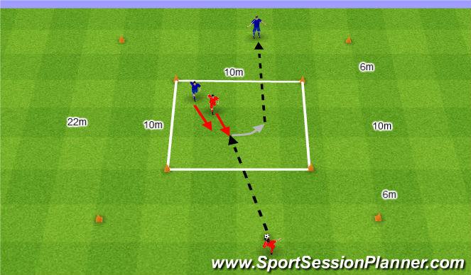 Football/Soccer Session Plan Drill (Colour): Rzut wolny do pilnowanego Zawodnika.