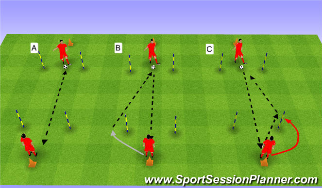 Football/Soccer Session Plan Drill (Colour): Passing and recieving. Podania i przyjęcia.