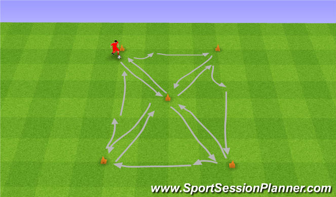 Football/Soccer Session Plan Drill (Colour): Fake and change. Zmiana kierunku.