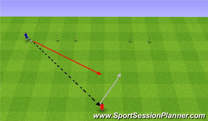 Football/Soccer Session Plan Drill (Colour): Control and dribble. Przyjęcie i prowadzenie piłki .